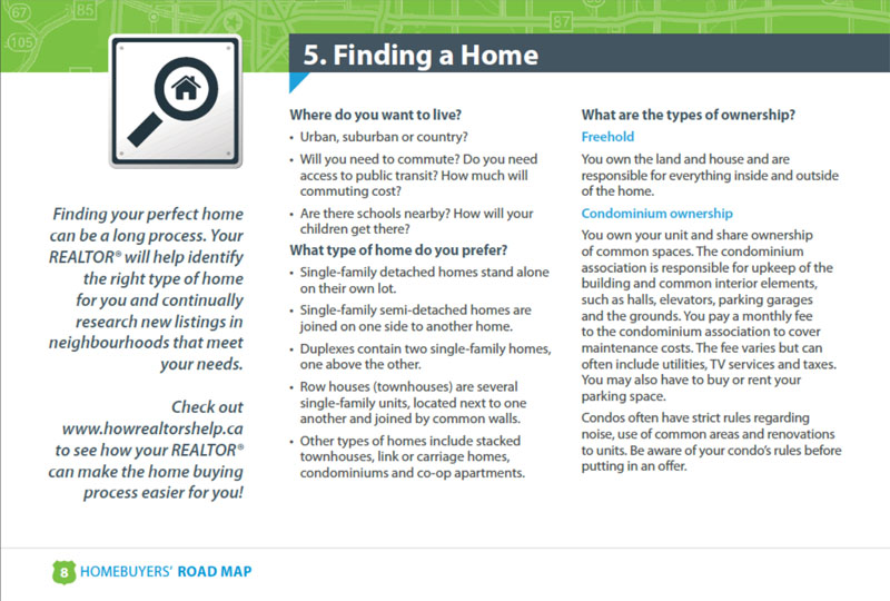 homebuyers_road_map_H