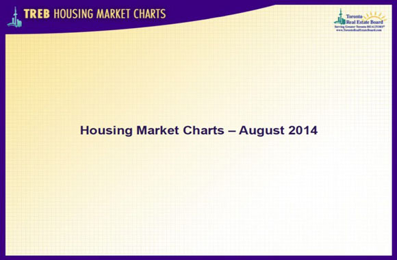 treb_housingchart_august14_1