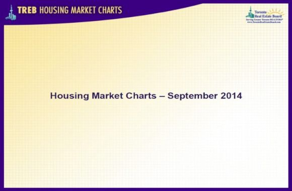 treb_housingchart_sept14_1