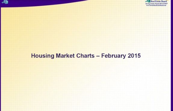 treb toronto house stats feb 2015